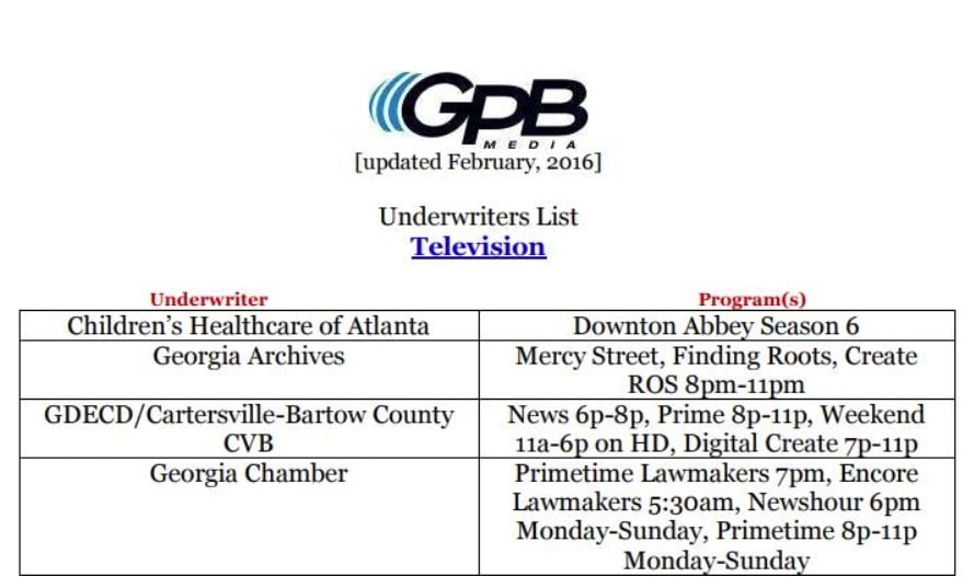 GPB Underwriters